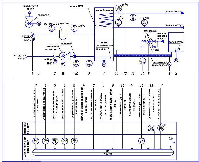 Инструкция По Внутридомовому Газовому Обслуживанию